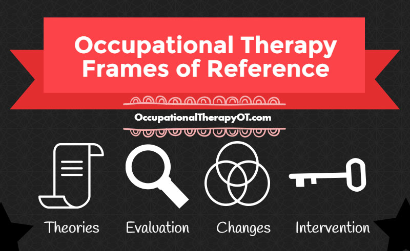 Occupational Therapy Frames of Reference